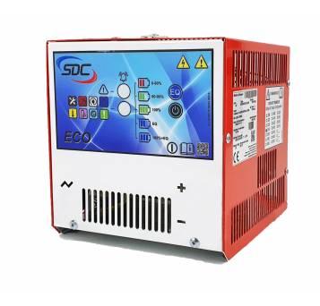 SP-ECO GEN II Series